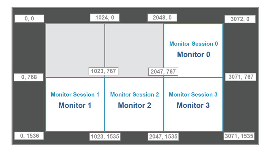 Citrix Session Graphics Memory Reference