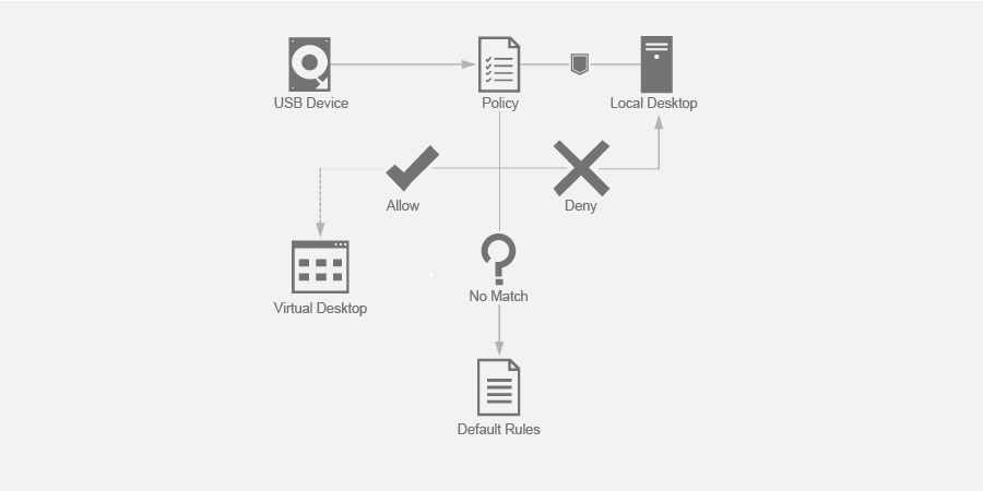 Citrix – Page 97 – Intelligent Systems Monitoring