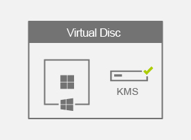 Configuring KMS Licensing for Windows and Office