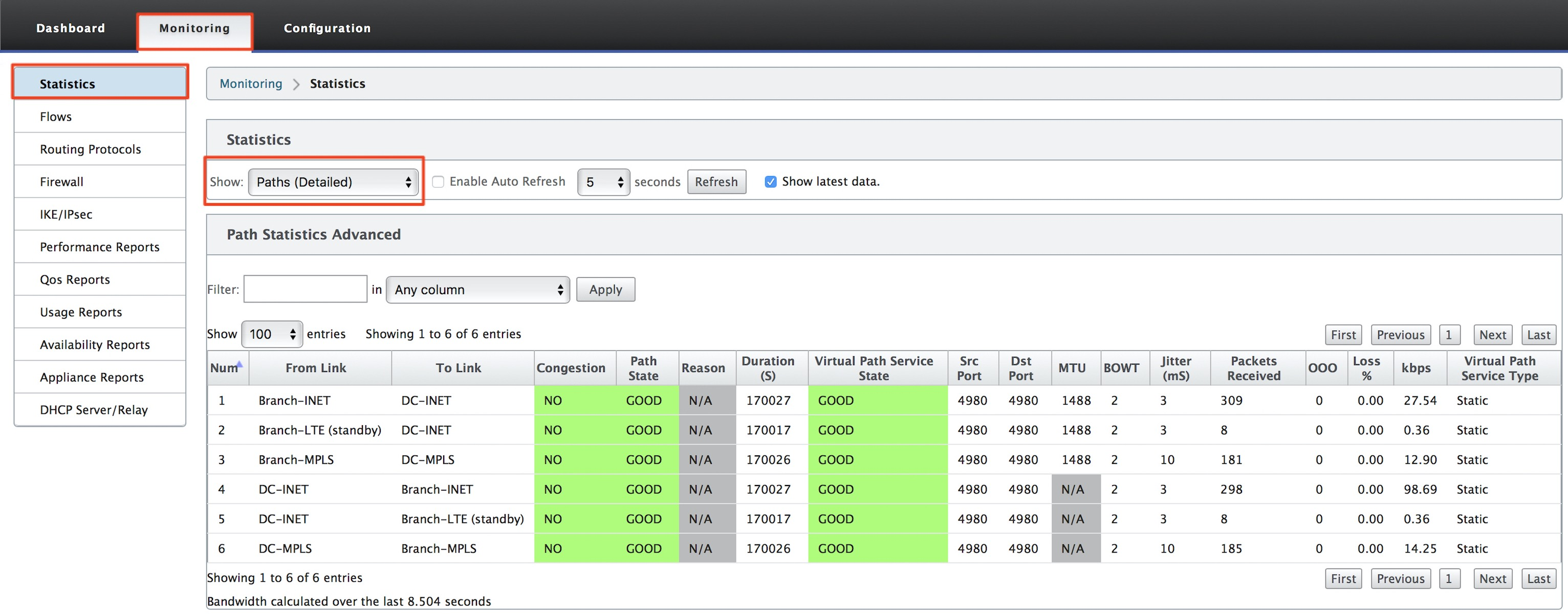 Detecting Link Failure in Citrix SD-WAN Appliance